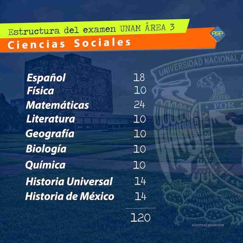 Examen UNAM área 3