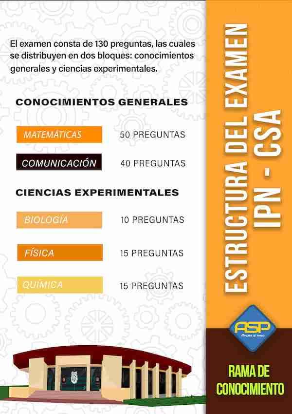 Estructura del examen IPN CSA