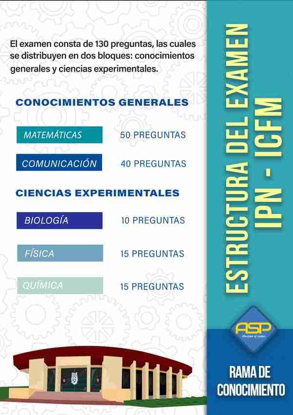 Examen IPN ICFM